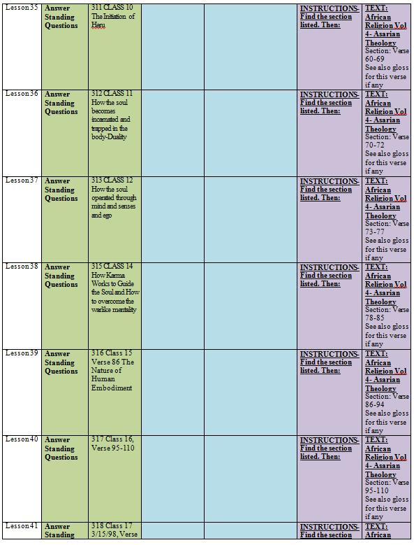 EM Level 2 Lesson Plan 11