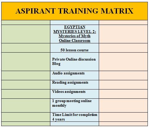 EM Level 2 classroom Matrix 1